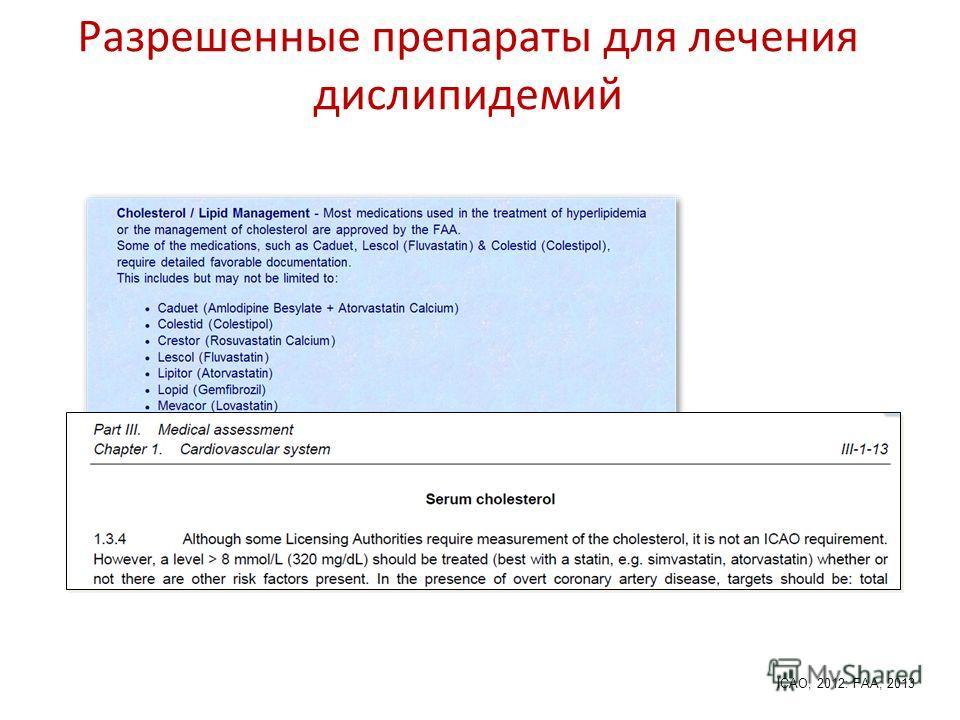 Разрешенные препараты для лечения дислипидемий ICAO, 2012: FAA, 2013