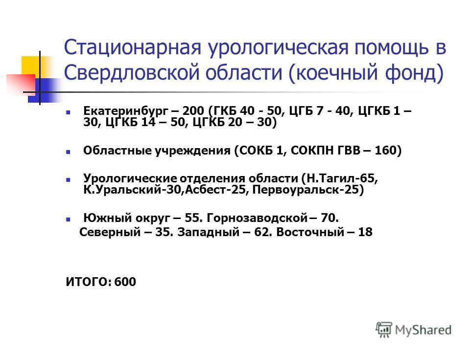 Стационарная урологическая помощь в Свердловской области (коечный фонд) Екатеринбург – 200 (ГКБ 40 - 50, ЦГБ 7 - 40, ЦГКБ 1 – 30, ЦГКБ 14 – 50, ЦГКБ 20 – 30) Областные учреждения (СОКБ 1, СОКПН ГВВ – 160) Урологические отделения области (Н.Тагил-65,