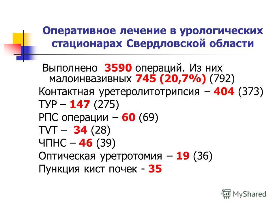 Оперативное лечение в урологических стационарах Свердловской области Выполнено 3590 операций. Из них малоинвазивных 745 (20,7%) (792) Контактная уретеролитотрипсия – 404 (373) ТУР – 147 (275) РПС операции – 60 (69) ТVT – 34 (28) ЧПНС – 46 (39) Оптиче