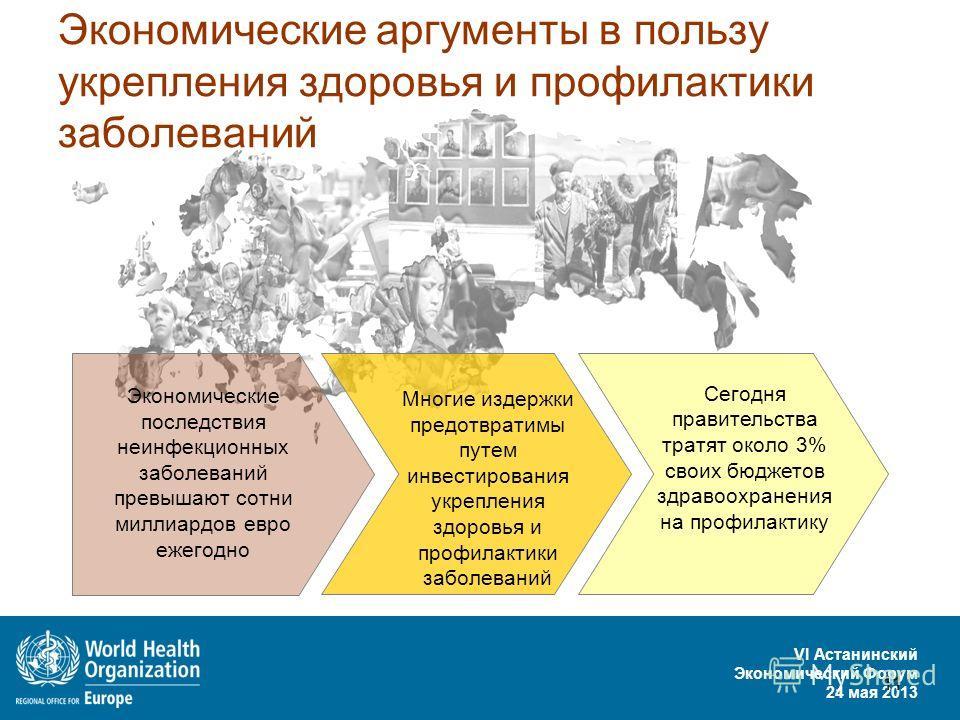 VI Астанинский Экономический Форум 24 мая 2013 11 Экономические аргументы в пользу укрепления здоровья и профилактики заболеваний Экономические последствия неинфекционных заболеваний превышают сотни миллиардов евро ежегодно Многие издержки предотврат