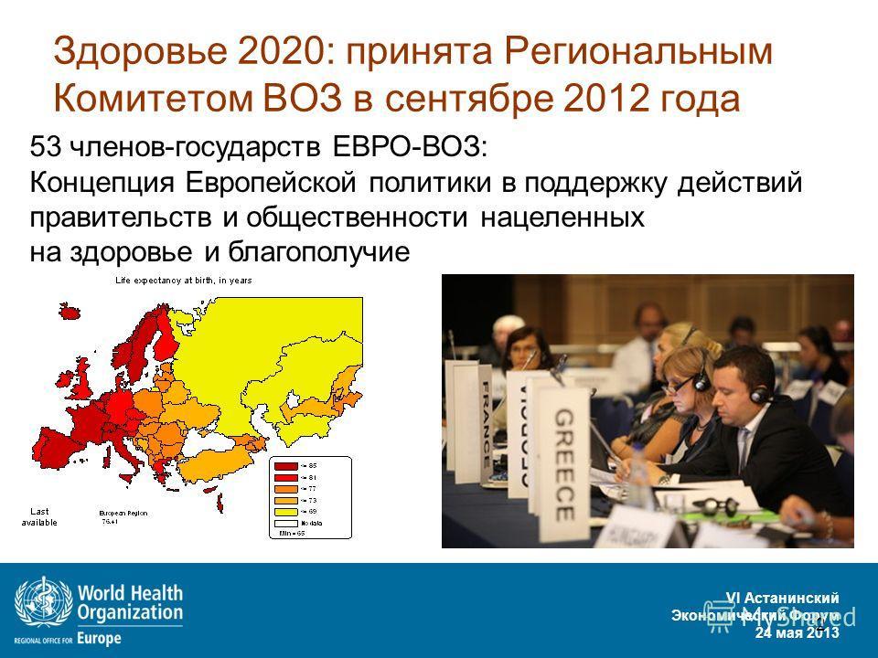 VI Астанинский Экономический Форум 24 мая 2013 2 Здоровье 2020: принята Региональным Комитетом ВОЗ в сентябре 2012 года 53 членов-государств ЕВРО-ВОЗ: Концепция Европейской политики в поддержку действий правительств и общественности нацеленных на здо