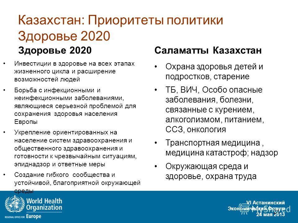 VI Астанинский Экономический Форум 24 мая 2013 21 Казахстан: Приоритеты политики Здоровье 2020 Здоровье 2020 Инвестиции в здоровье на всех этапах жизненного цикла и расширение возможностей людей Борьба с инфекционными и неинфекционными заболеваниями,