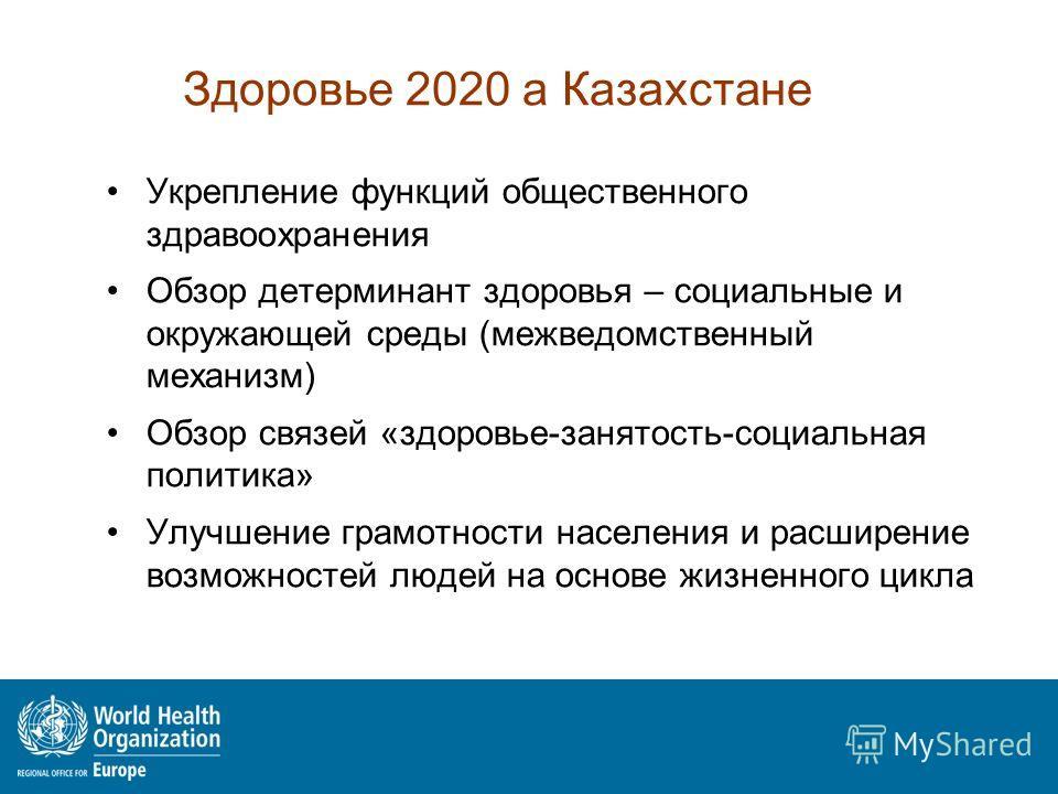 Здоровье 2020 а Казахстане Укрепление функций общественного здравоохранения Обзор детерминант здоровья – социальные и окружающей среды (межведомственный механизм) Обзор связей «здоровье-занятость-социальная политика» Улучшение грамотности населения и