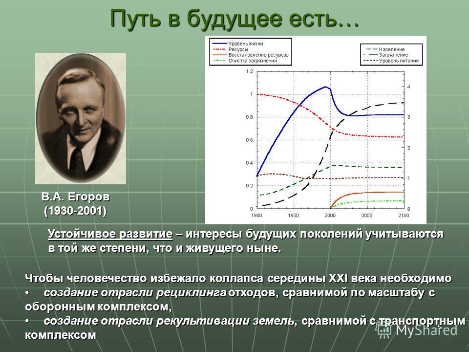 5 Путь в будущее есть… В.А. Егоров (1930-2001) Устойчивое развитие – интересы будущих поколений учитываются в той же степени, что и живущего ныне. Чтобы человечество избежало коллапса середины XXI века необходимо создание отрасли рециклинга отходов,