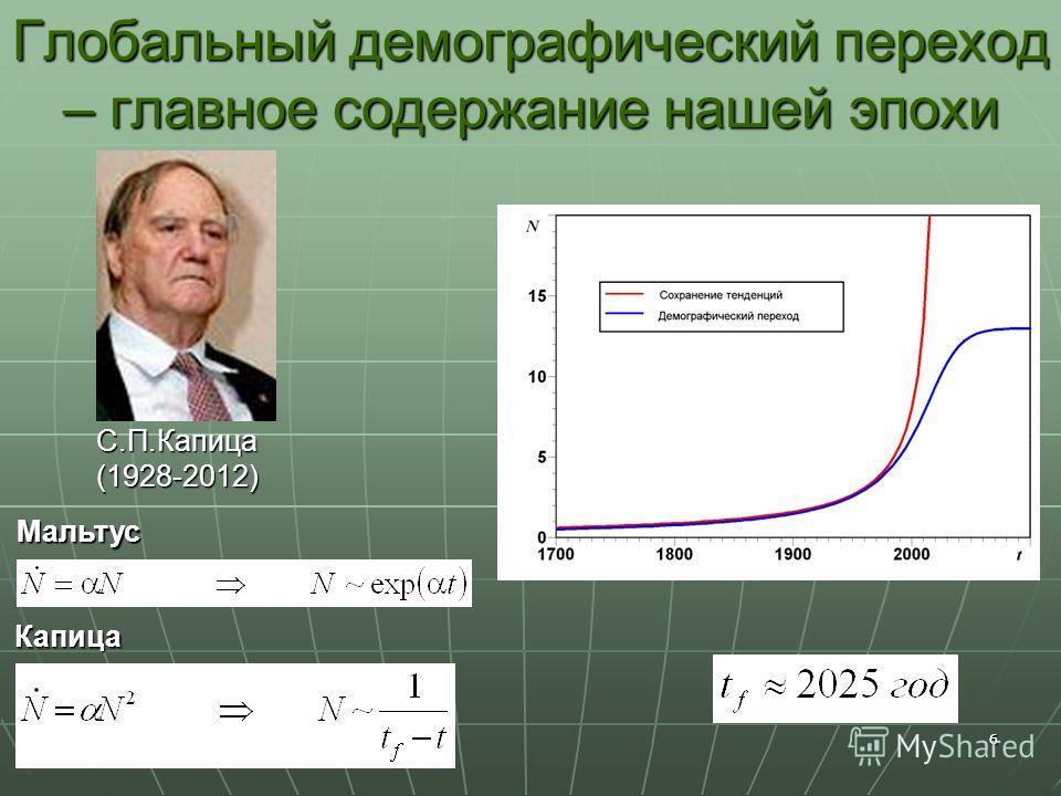 66 Глобальный демографический переход – главное содержание нашей эпохи С.П.Капица(1928-2012) Мальтус Капица