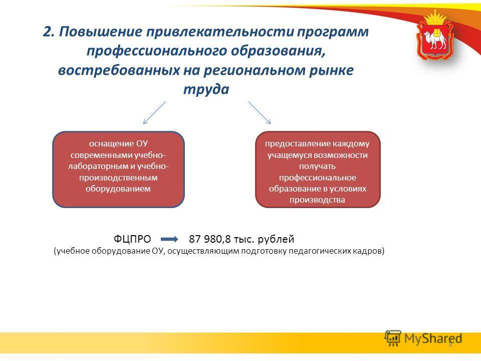 2. Повышение привлекательности программ профессионального образования, востребованных на региональном рынке труда 8