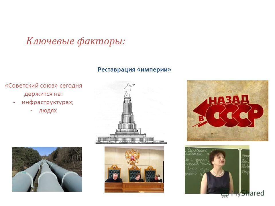 Ключевые факторы: Реставрация «империи» «Советский союз» сегодня держится на: -инфраструктурах; -людях