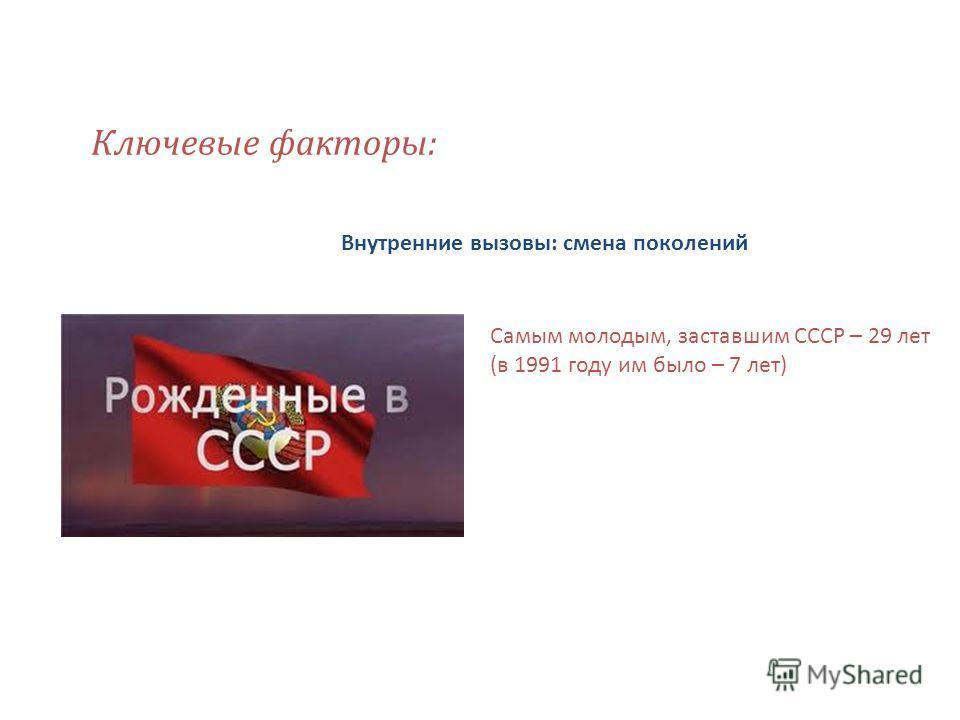 Ключевые факторы: Внутренние вызовы: смена поколений Самым молодым, заставшим СССР – 29 лет (в 1991 году им было – 7 лет)