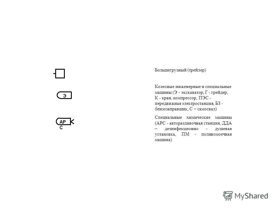 Э АР С Большегрузный (трейлер) Колесные инженерные и специальные машины (Э - экскаватор, Г - грейдер, К - кран, компрессор, ПЭС - передвижная электростанция, БЗ - бензозаправщик, С – самосвал) Специальные химические машины (АРС - авторазливочная стан