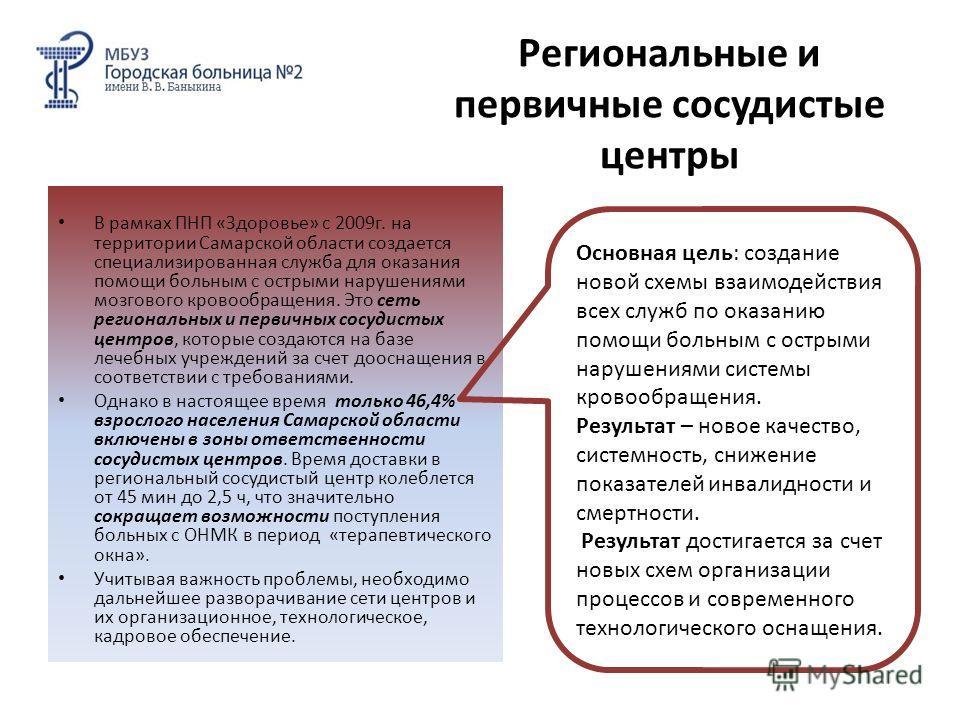 Региональные и первичные сосудистые центры В рамках ПНП «Здоровье» с 2009г. на территории Самарской области создается специализированная служба для оказания помощи больным с острыми нарушениями мозгового кровообращения. Это сеть региональных и первич