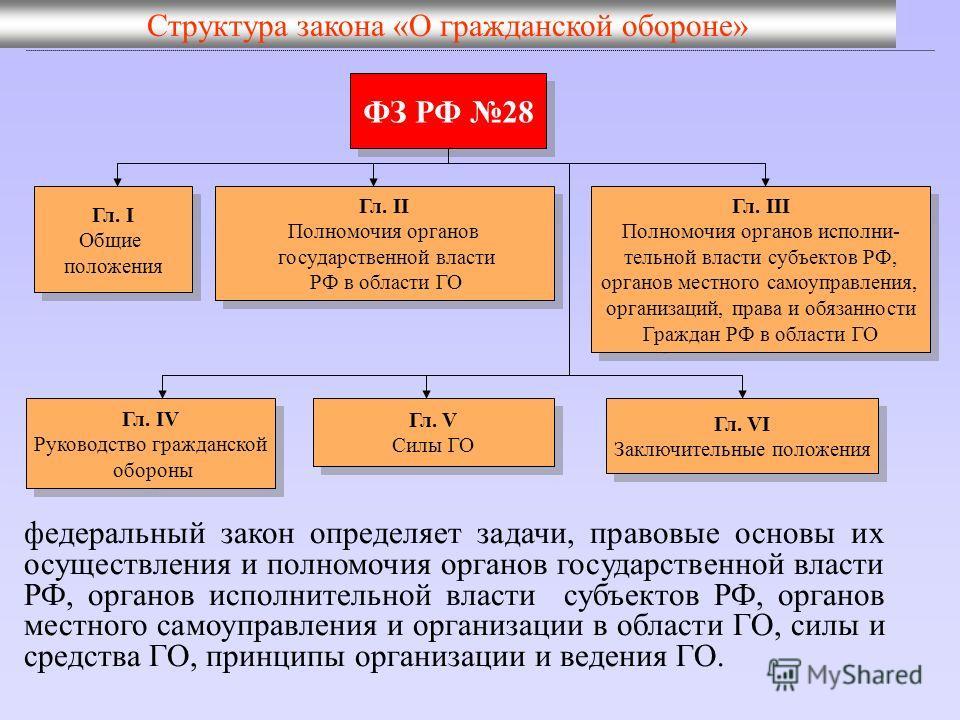 В начале 1915 года в России приступили к созданию комплексной системы воздушной обороны царской Ставки и г. Петрограда. Основу этой системы прикрытия объектов от ударов с воздуха составляла зенитно-артиллерийская оборона. В 1916 году в России в качес