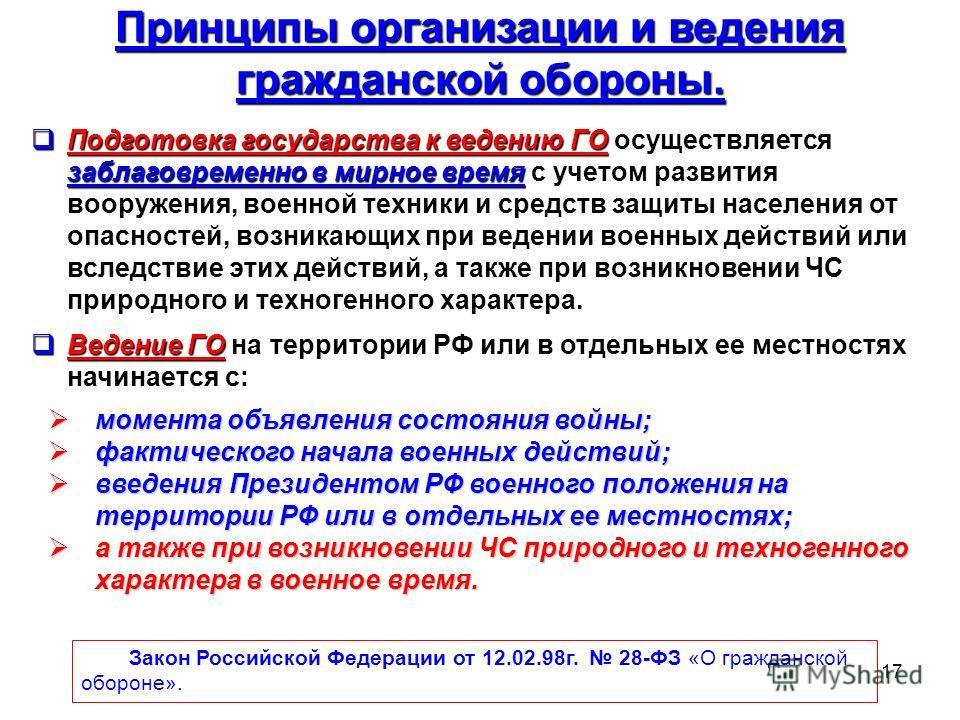 Основные задачи и структура ГО Российской Федерации.