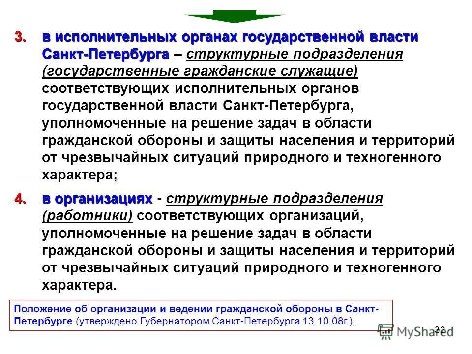 31 1.на территории Санкт-Петербурга 1.на территории Санкт-Петербурга - территориальный орган федерального органа исполнительной власти, специально уполномоченного на решение задач в области гражданской обороны и защиты населения и территорий от чрезв