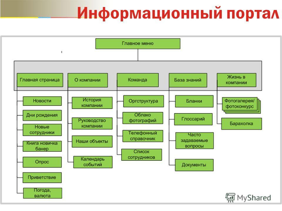 Информационный портал