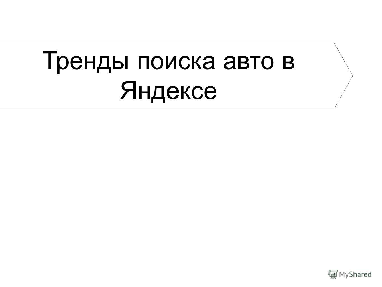 Тренды поиска авто в Яндексе