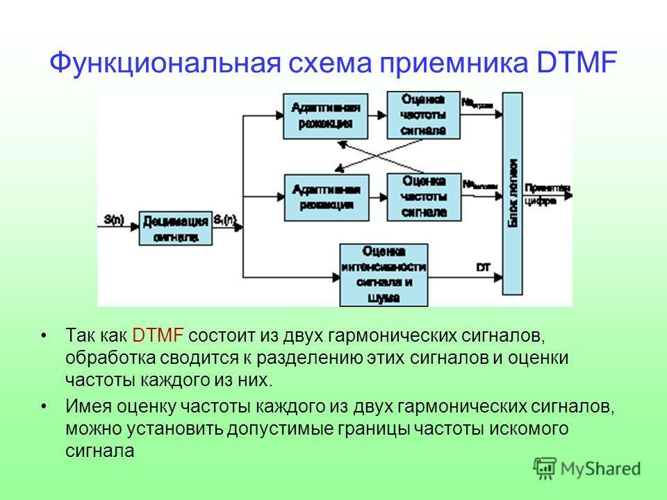 Функциональная схема приемника DTMF Так как DTMF состоит из двух гармонических сигналов, обработка сводится к разделению этих сигналов и оценки частоты каждого из них. Имея оценку частоты каждого из двух гармонических сигналов, можно установить допус