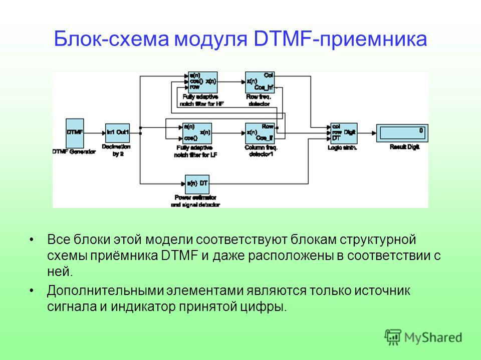 Блок-схема модуля DTMF-приемника Все блоки этой модели соответствуют блокам структурной схемы приёмника DTMF и даже расположены в соответствии с ней. Дополнительными элементами являются только источник сигнала и индикатор принятой цифры.