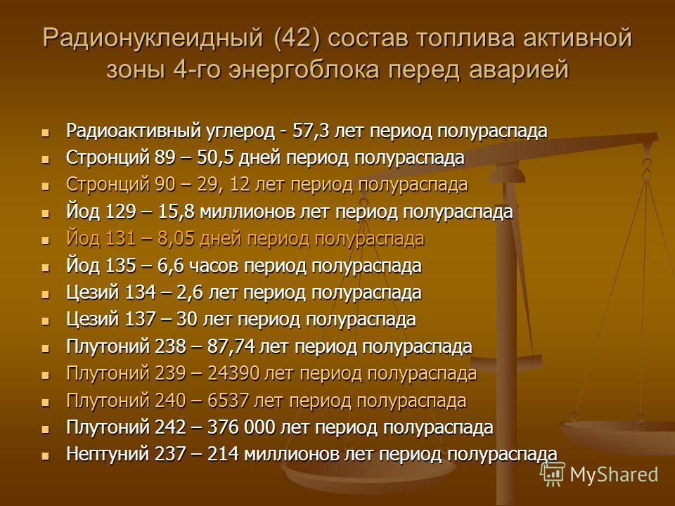 Радионуклеидный (42) состав топлива активной зоны 4-го энергоблока перед аварией Радиоактивный углерод - 57,3 лет период полураспада Радиоактивный углерод - 57,3 лет период полураспада Стронций 89 – 50,5 дней период полураспада Стронций 89 – 50,5 дне