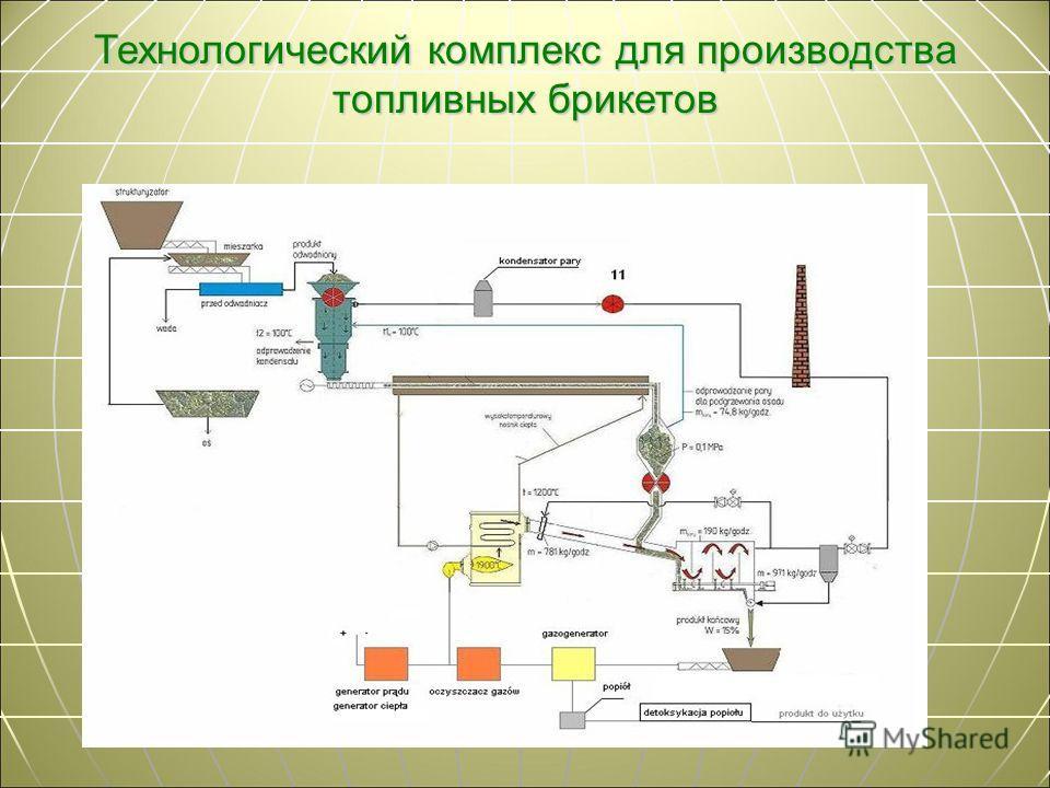 Технологический комплекс для производства топливных брикетов