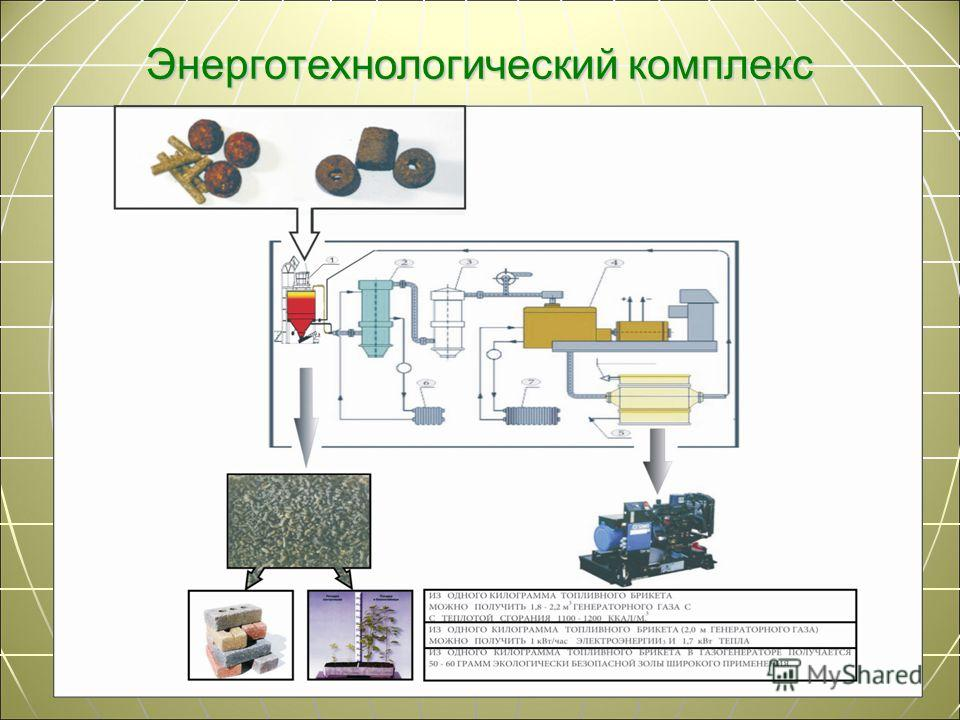 Энерготехнологический комплекс
