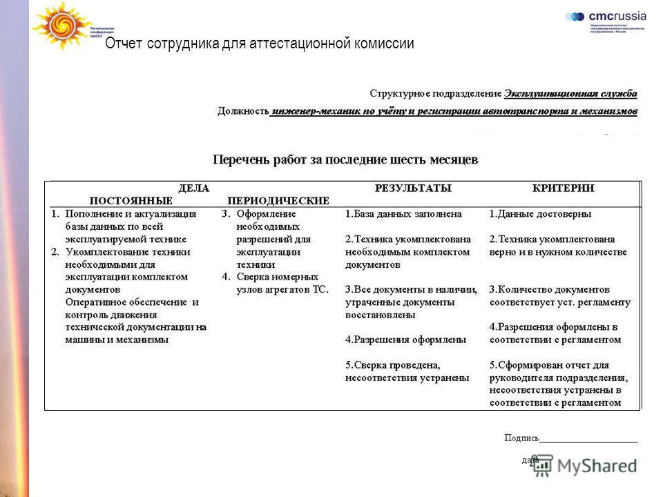 Отчет сотрудника для аттестационной комиссии