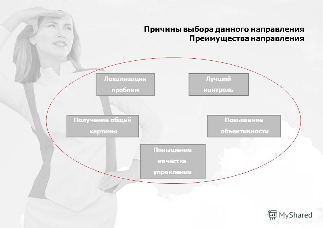 Причины выбора данного направления Преимущества направления Локализация проблем Повышение качества управления Лучший контроль Повышение объективности Получение общей картины