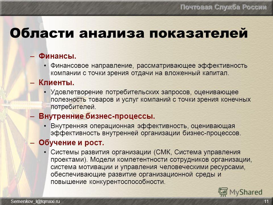 Почтовая Служба России Semenkov_I@tqmxxi.ru11 Области анализа показателей –Финансы. Финансовое направление, рассматривающее эффективность компании с точки зрения отдачи на вложенный капитал. –Клиенты. Удовлетворение потребительских запросов, оцениваю