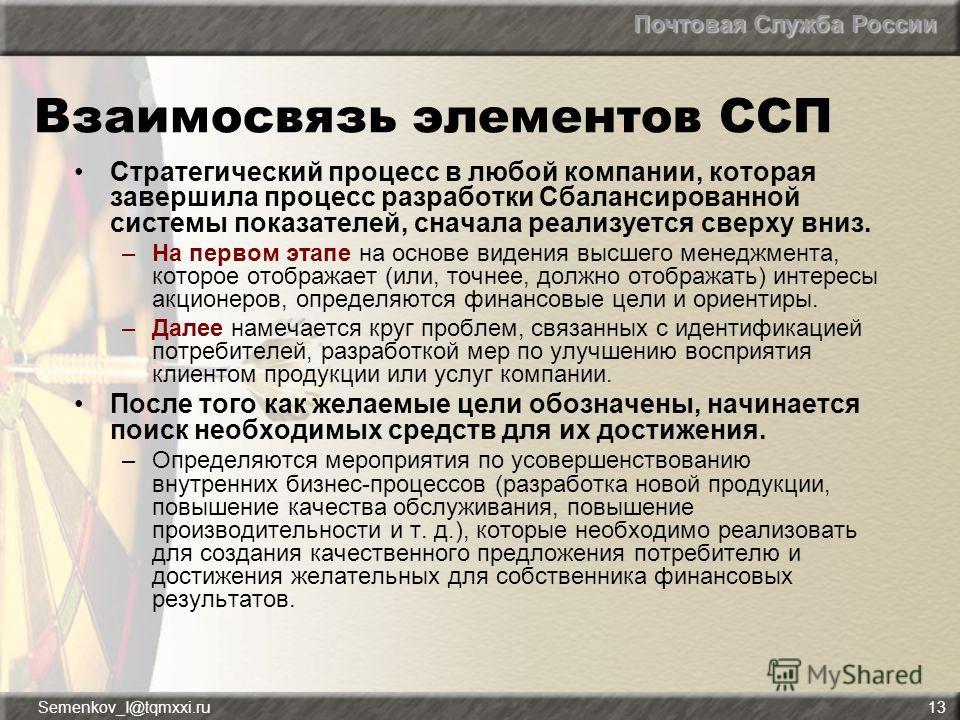 Почтовая Служба России Semenkov_I@tqmxxi.ru13 Взаимосвязь элементов ССП Стратегический процесс в любой компании, которая завершила процесс разработки Сбалансированной системы показателей, сначала реализуется сверху вниз. –На первом этапе на основе ви