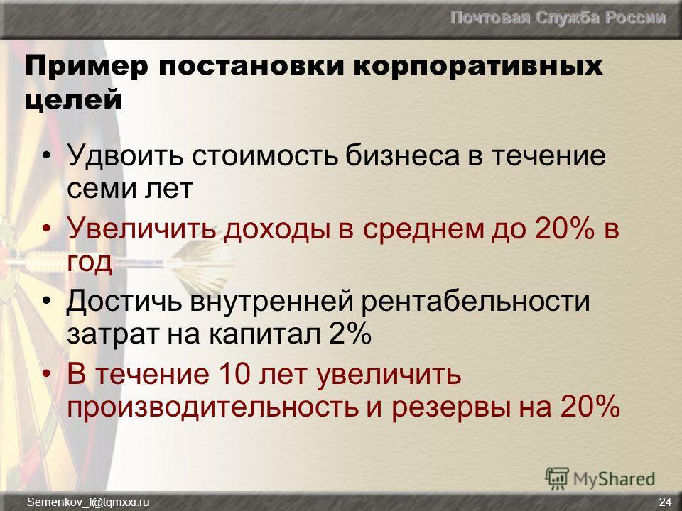 Почтовая Служба России Semenkov_I@tqmxxi.ru24 Пример постановки корпоративных целей Удвоить стоимость бизнеса в течение семи лет Увеличить доходы в среднем до 20% в год Достичь внутренней рентабельности затрат на капитал 2% В течение 10 лет увеличить