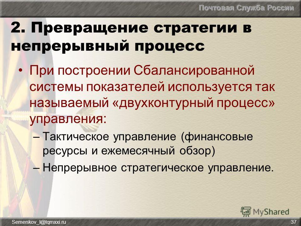 Почтовая Служба России Semenkov_I@tqmxxi.ru37 2. Превращение стратегии в непрерывный процесс При построении Сбалансированной системы показателей используется так называемый «двухконтурный процесс» управления: –Тактическое управление (финансовые ресур