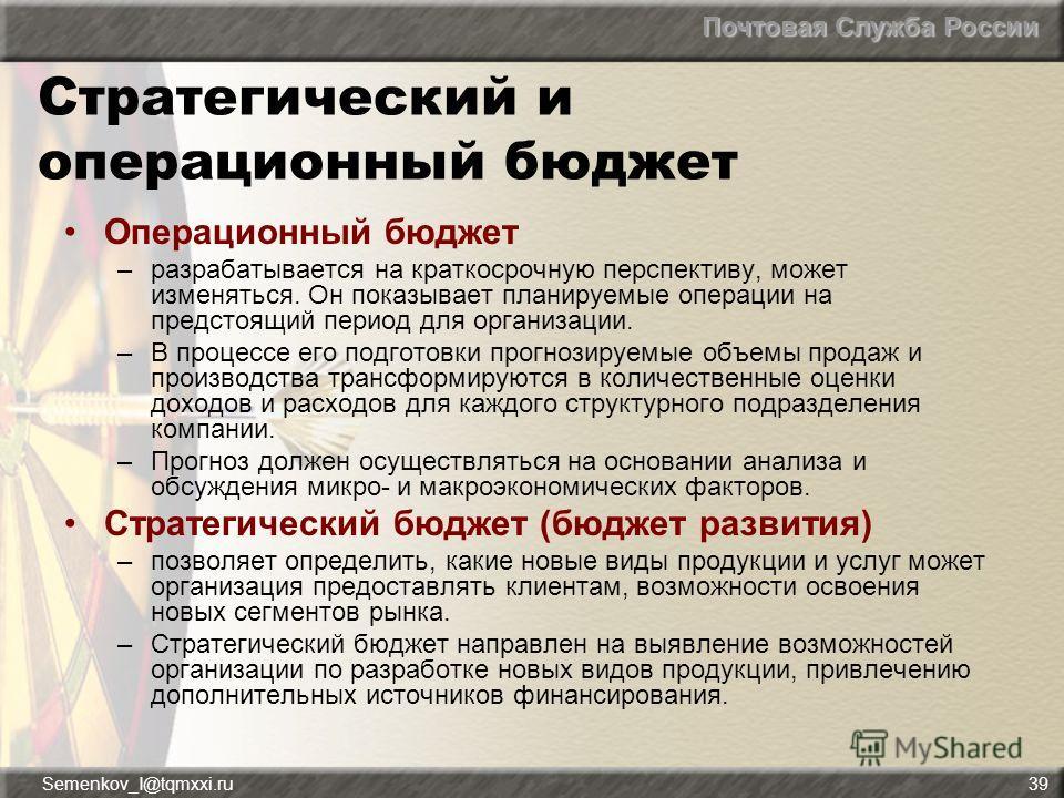 Почтовая Служба России Semenkov_I@tqmxxi.ru39 Стратегический и операционный бюджет Операционный бюджет –разрабатывается на краткосрочную перспективу, может изменяться. Он показывает планируемые операции на предстоящий период для организации. –В проце