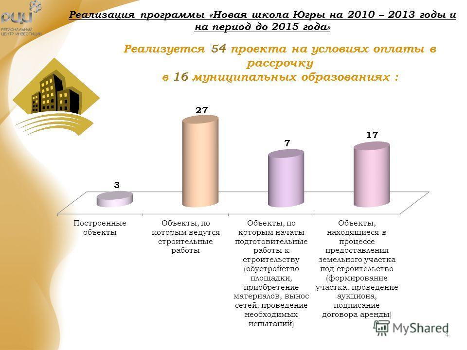 Реализация программы «Новая школа Югры на 2010 – 2013 годы и на период до 2015 года» Реализуется 54 проекта на условиях оплаты в рассрочку в 16 муниципальных образованиях : 4