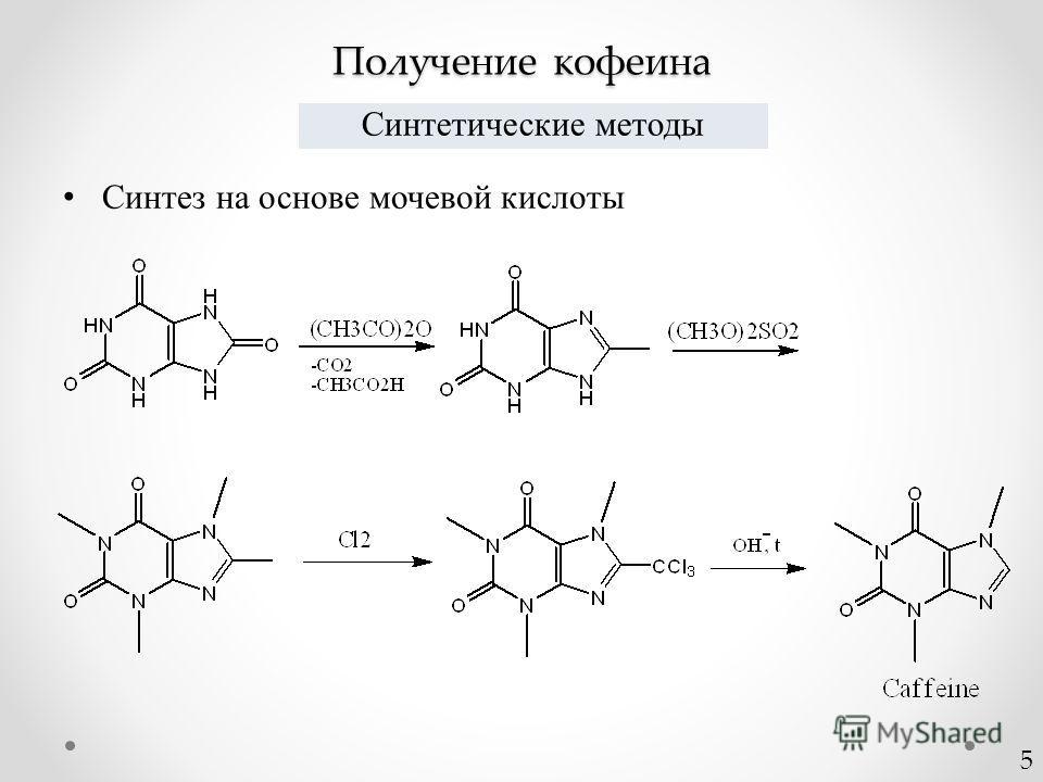Получение кофеина Синтетические методы Синтез на основе мочевой кислоты 5