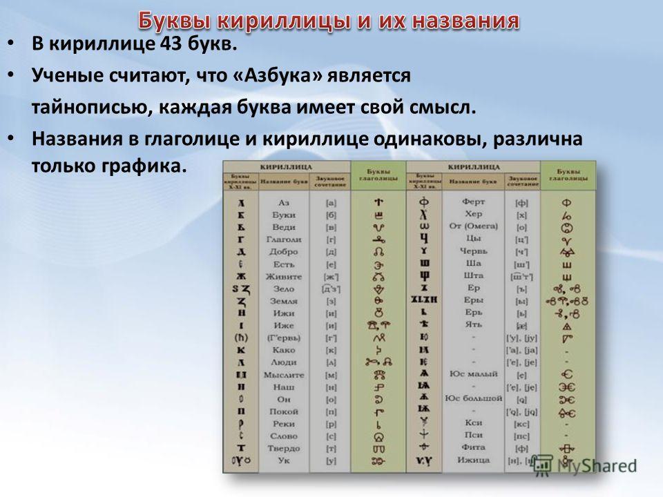 В кириллице 43 букв. Ученые считают, что «Азбука» является тайнописью, каждая буква имеет свой смысл. Названия в глаголице и кириллице одинаковы, различна только графика.