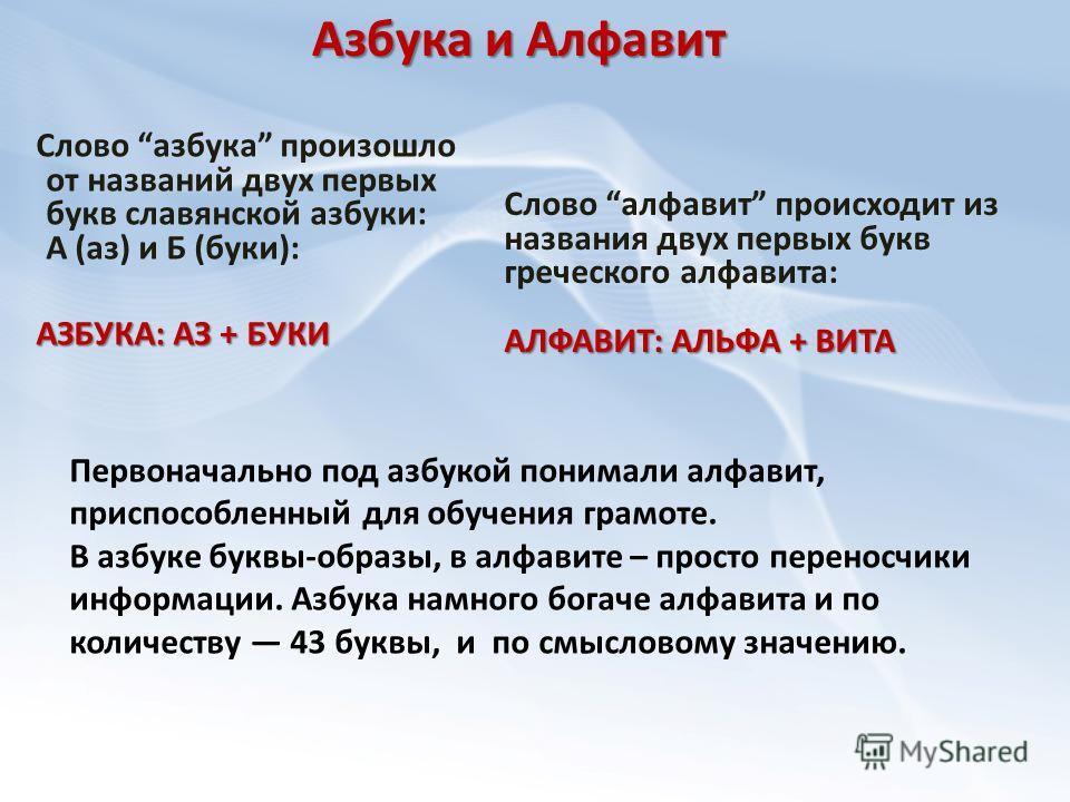 Азбука и Алфавит Слово азбука произошло от названий двух первых букв славянской азбуки: А (аз) и Б (буки): АЗБУКА: АЗ + БУКИ Слово алфавит происходит из названия двух первых букв греческого алфавита: АЛФАВИТ: АЛЬФА + ВИТА АЛФАВИТ: АЛЬФА + ВИТА Первон