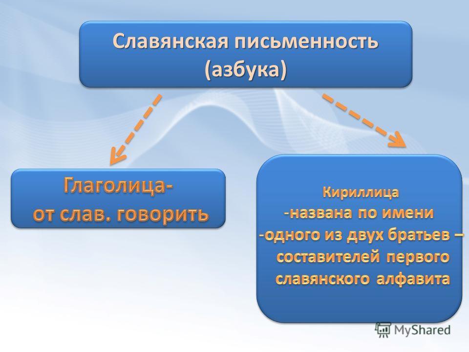 Славянская письменность (азбука) (азбука)