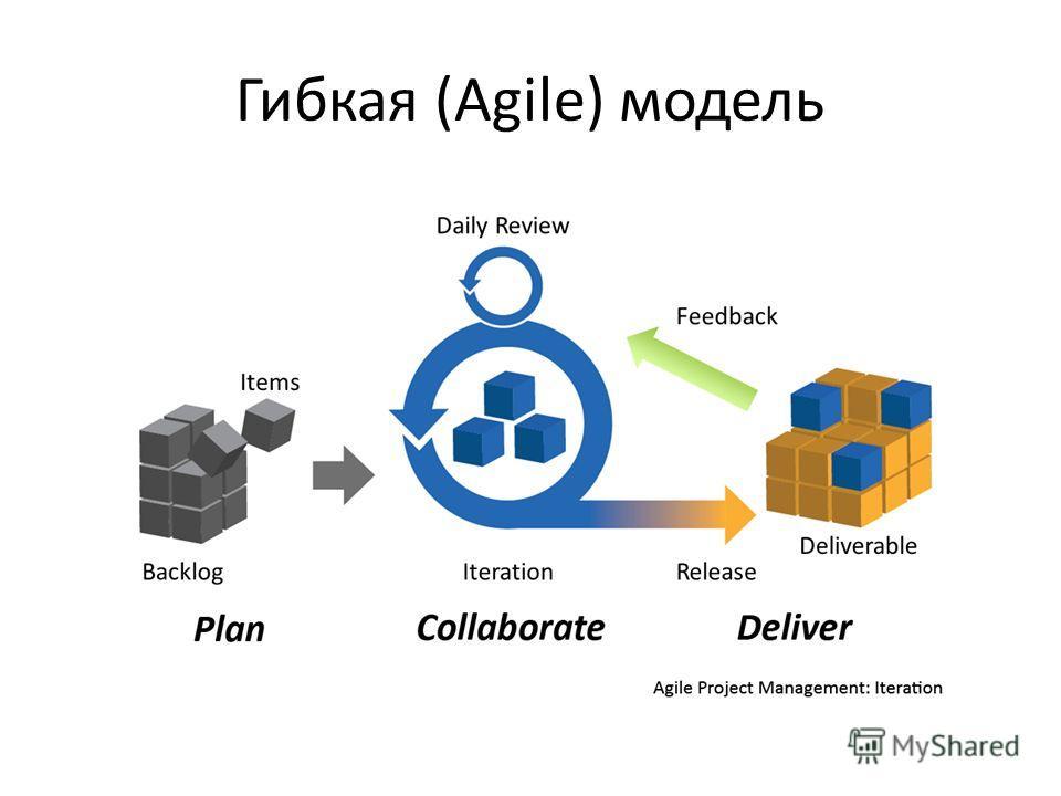 Гибкая (Agile) модель