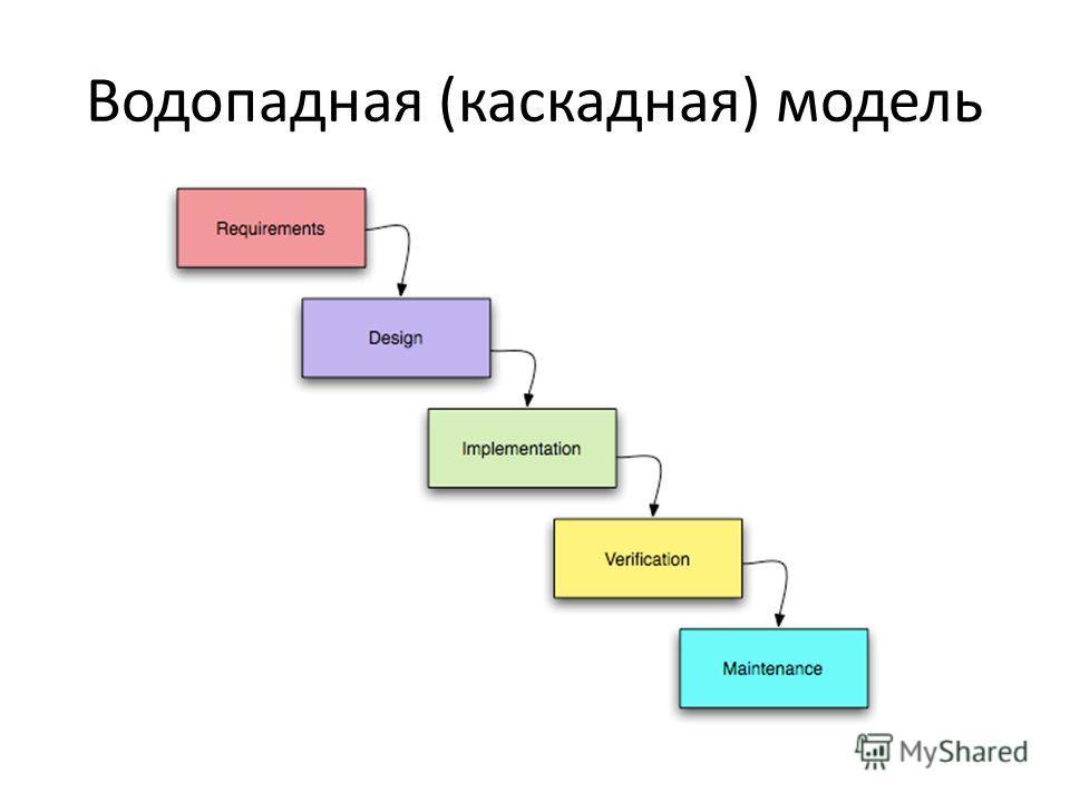 Водопадная (каскадная) модель
