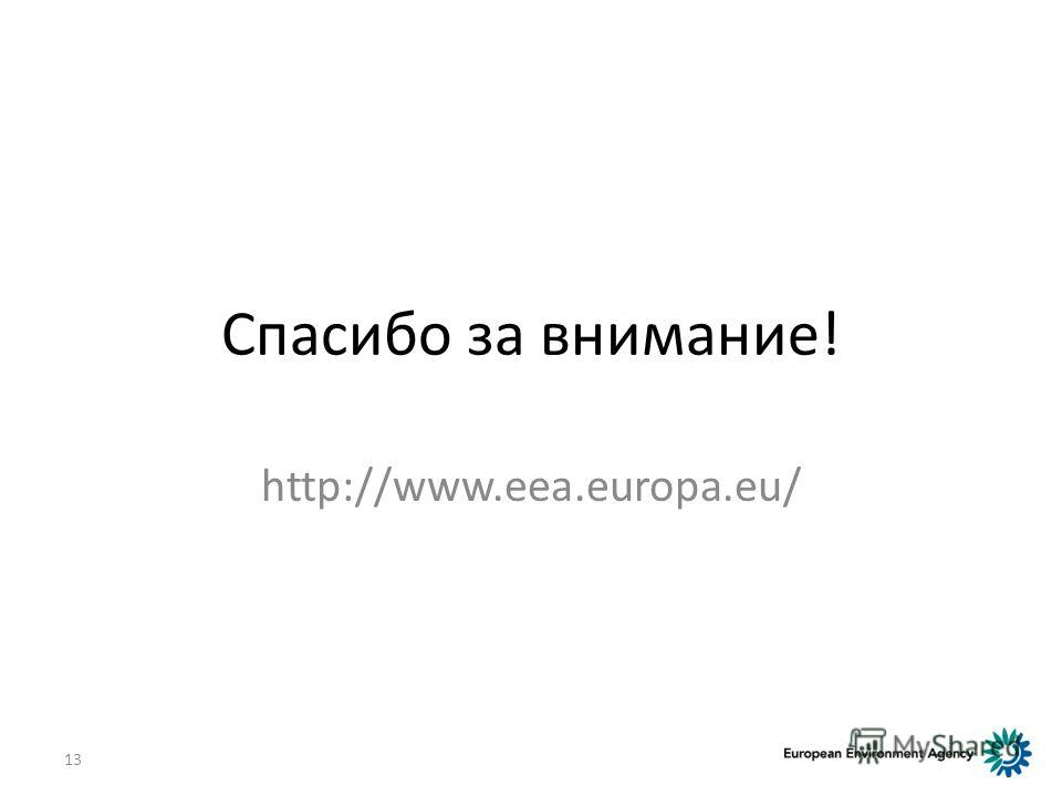 Спасибо за внимание! http://www.eea.europa.eu/ 13