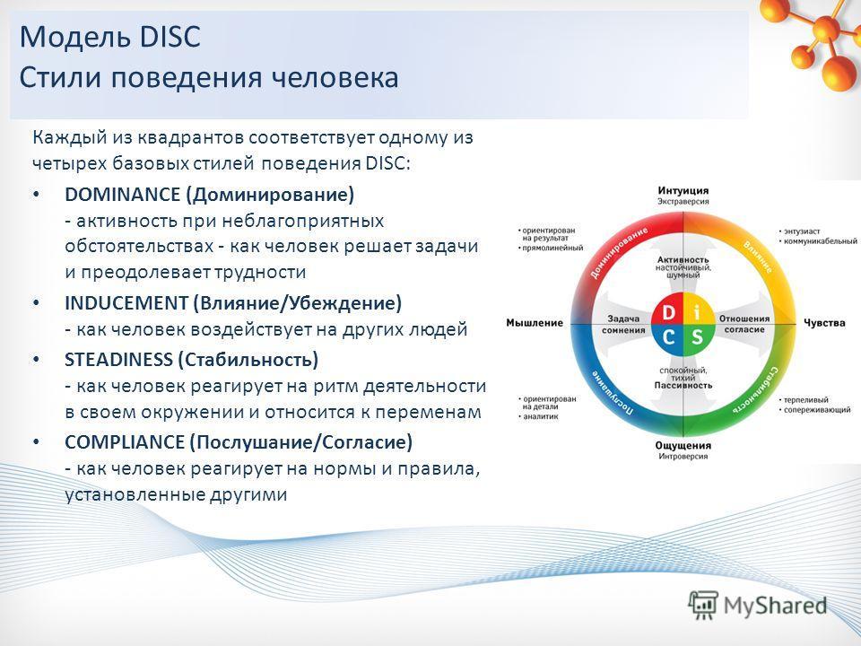 Каждый из квадрантов соответствует одному из четырех базовых стилей поведения DISC: DOMINANCE (Доминирование) - активность при неблагоприятных обстоятельствах - как человек решает задачи и преодолевает трудности INDUCEMENT (Влияние/Убеждение) - как ч