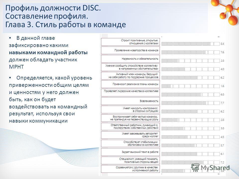 Профиль должности DISC. Составление профиля. Глава 3. Стиль работы в команде В данной главе зафиксировано какими навыками командной работы должен обладать участник MPHT Определяется, какой уровень приверженности общим целям и ценностям у него должен