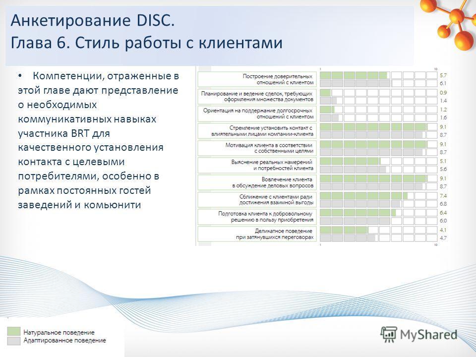 Анкетирование DISC. Глава 6. Стиль работы с клиентами Компетенции, отраженные в этой главе дают представление о необходимых коммуникативных навыках участника BRT для качественного установления контакта с целевыми потребителями, особенно в рамках пост