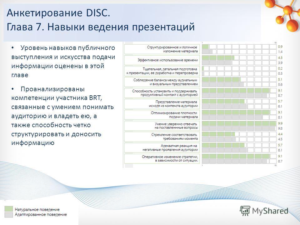 Анкетирование DISC. Глава 7. Навыки ведения презентаций Уровень навыков публичного выступления и искусства подачи информации оценены в этой главе Проанализированы компетенции участника BRT, связанные с умением понимать аудиторию и владеть ею, а также