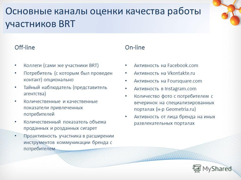 Основные каналы оценки качества работы участников BRT Off-line Коллеги (сами же участники BRT) Потребитель (с которым был проведен контакт) опционально Тайный наблюдатель (представитель агентства) Количественные и качественные показатели привлеченных