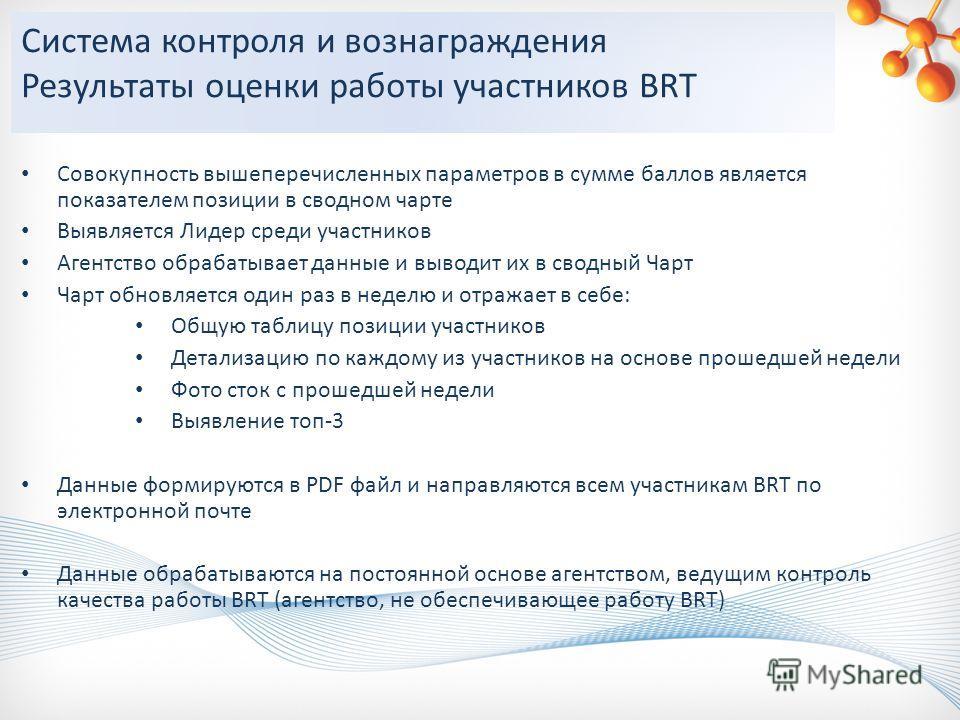 Система контроля и вознаграждения Результаты оценки работы участников BRT Совокупность вышеперечисленных параметров в сумме баллов является показателем позиции в сводном чарте Выявляется Лидер среди участников Агентство обрабатывает данные и выводит
