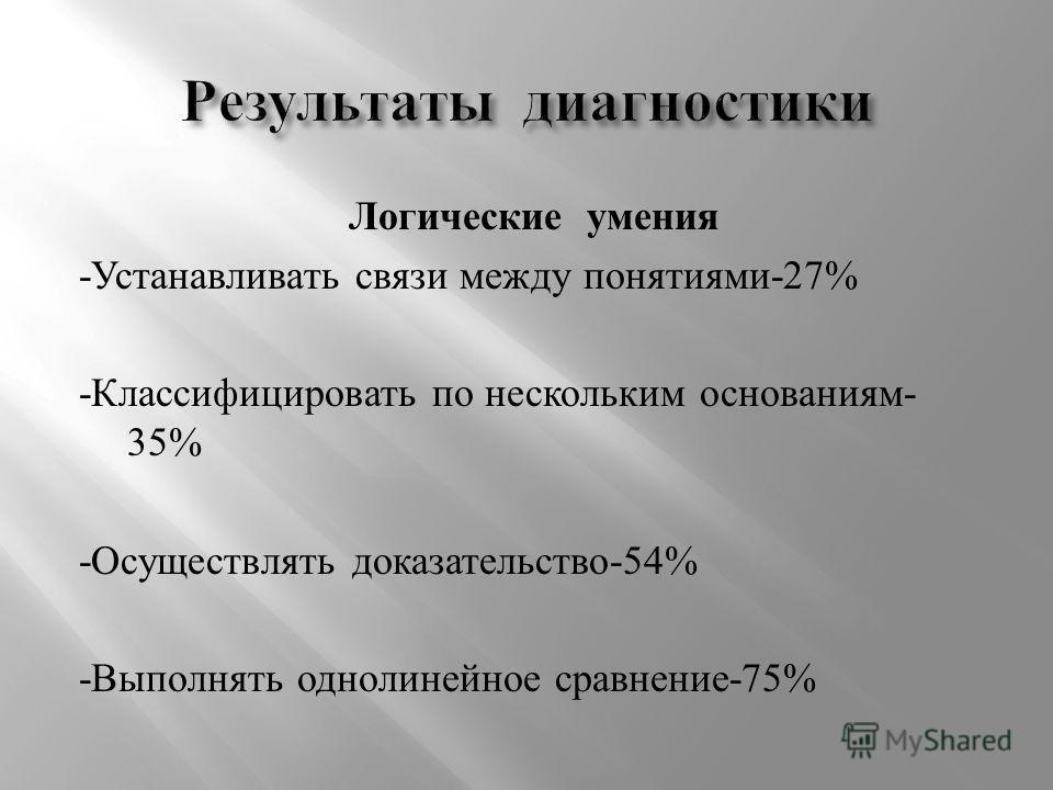 Логические умения - Устанавливать связи между понятиями -27% - Классифицировать по нескольким основаниям - 35% - Осуществлять доказательство -54% - Выполнять однолинейное сравнение -75%
