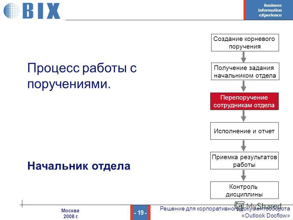 Business Information eXperience - 19 - Решение для корпоративного документооборота «Outlook Docflow» Москва 2008 г. Начальник отдела Процесс работы с поручениями. Создание корневого поручения Получение задания начальником отдела Перепоручение сотрудн