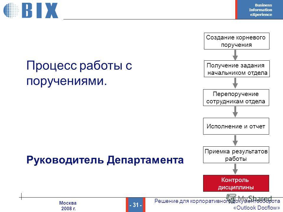 Business Information eXperience - 31 - Решение для корпоративного документооборота «Outlook Docflow» Москва 2008 г. Руководитель Департамента Процесс работы с поручениями. Создание корневого поручения Получение задания начальником отдела Перепоручени