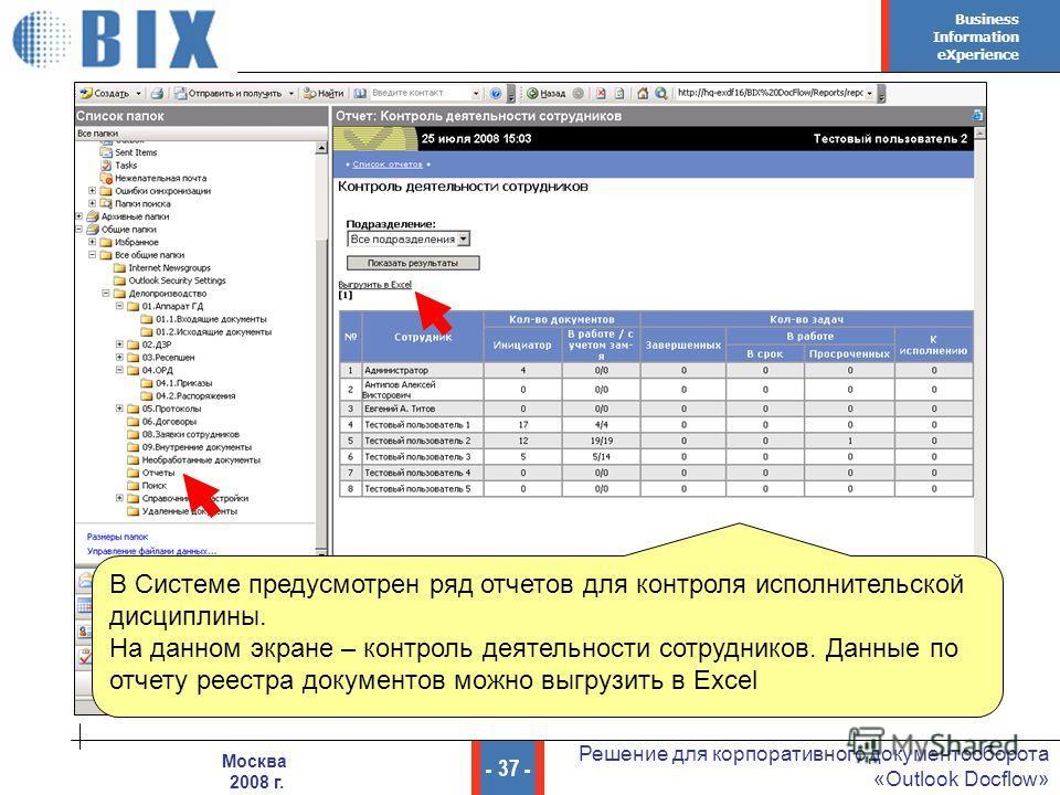 Business Information eXperience - 37 - Решение для корпоративного документооборота «Outlook Docflow» Москва 2008 г. В Системе предусмотрен ряд отчетов для контроля исполнительской дисциплины. На данном экране – контроль деятельности сотрудников. Данн