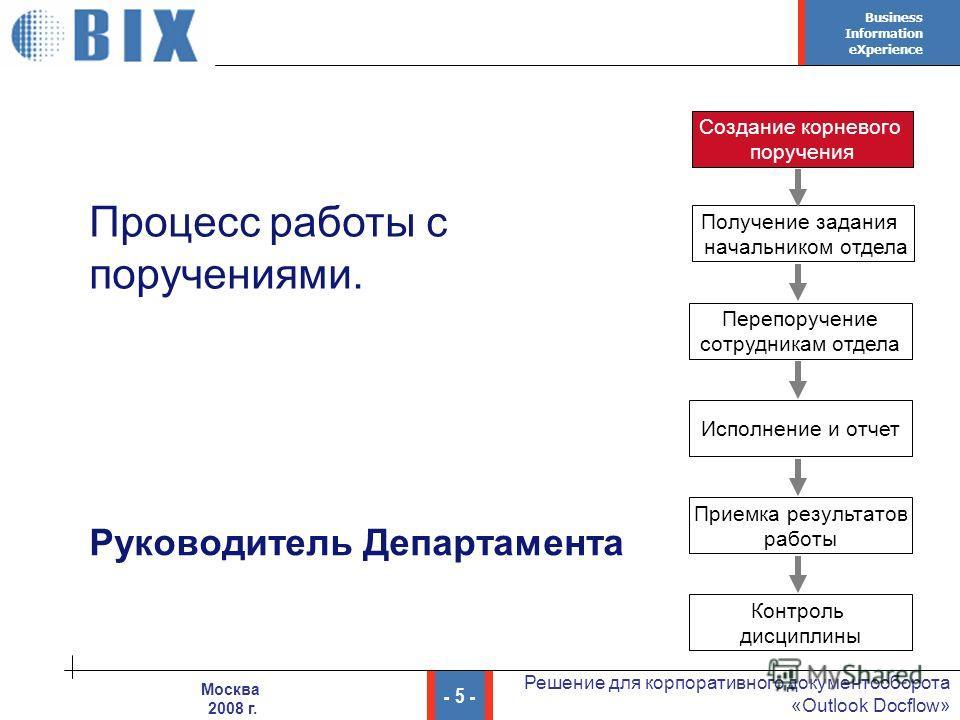 Business Information eXperience - 5 - Решение для корпоративного документооборота «Outlook Docflow» Москва 2008 г. Руководитель Департамента Процесс работы с поручениями. Создание корневого поручения Получение задания начальником отдела Перепоручение